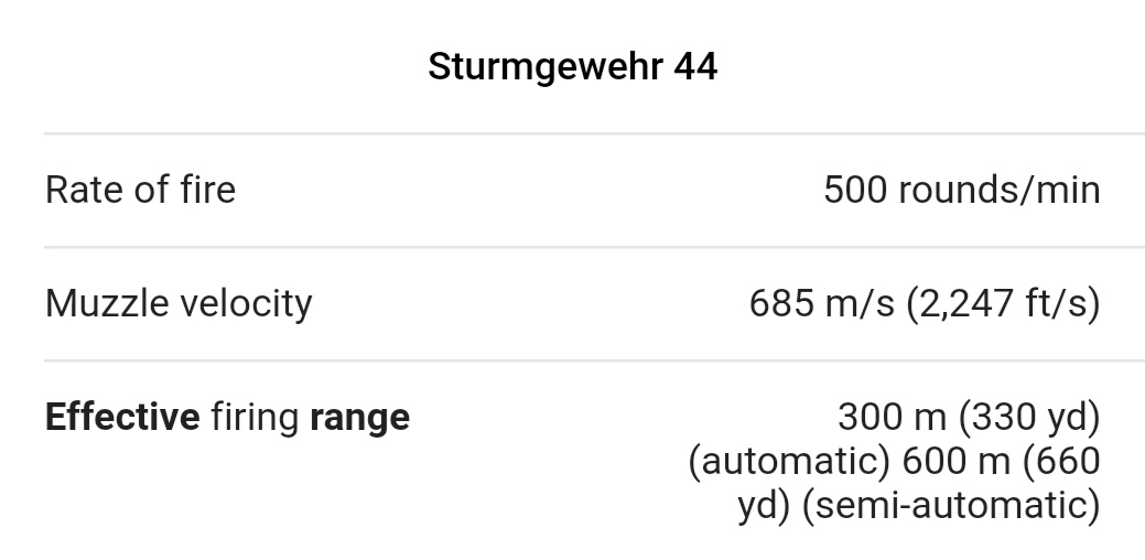 stg 44