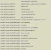 google cevherleri