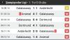 şampiyonlar liginde 6 maçta 19 gol yiyen takım