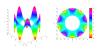 harmonik fonksiyon