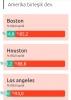 abdde 74917 kişinin oy kullanmaması