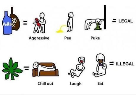alkol vs esrar