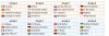 24 ağustos 2017 uefa şampiyonlar ligi kura çekimi