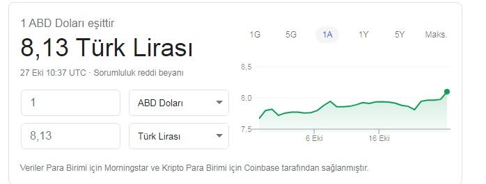 berat albayrak ın 2023 dolar kuru öngörüsü