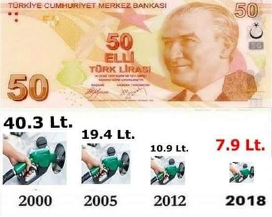 50 liralık benzin