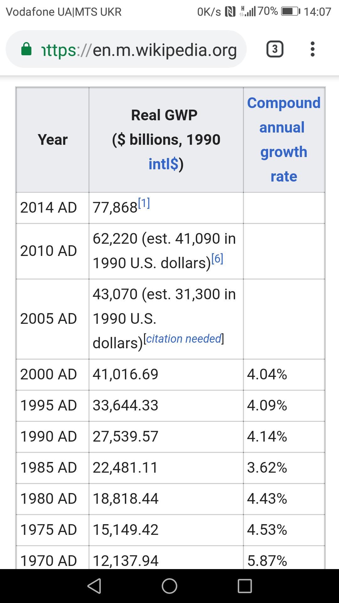 1976 da türkiye nin en büyük 17 ekonomi olması
