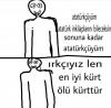 ideal türk erkeği
