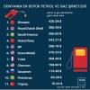 dünyanın en büyük petrol ve gaz şirketleri