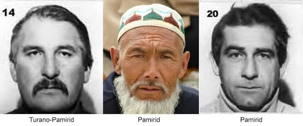 ANADOLU'YA GELEN ÇEKİK GÖZLÜ TÜRKLERE NE OLDU ile ilgili görsel sonucu