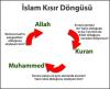 müslümanların kısır döngüsü