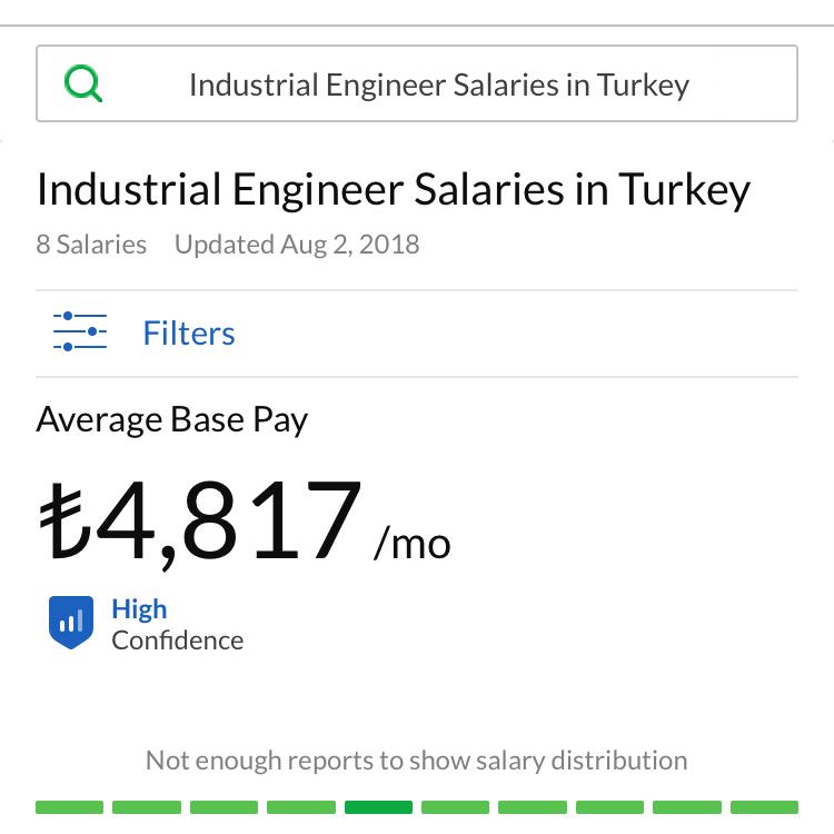 mühendislik maaşları