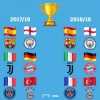 2017 2018 sezonu ile 2018 2019 sezonu şampiyonları