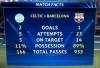 7 kasım 2012 celtic fc barcelona maçı