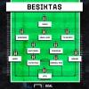 17 ağustos 2019 sivasspor beşiktaş maçı