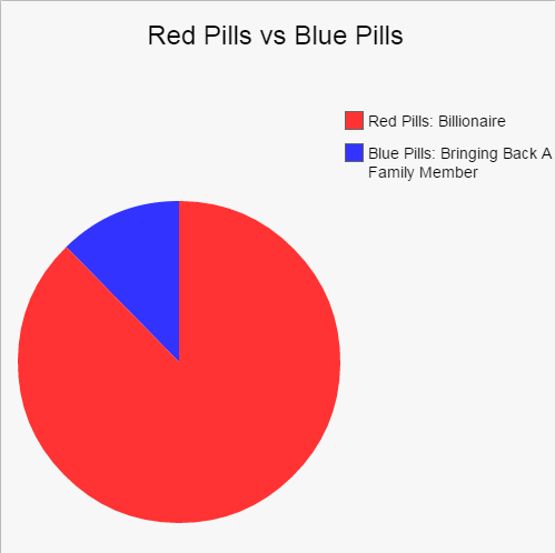 the red pill resim 1