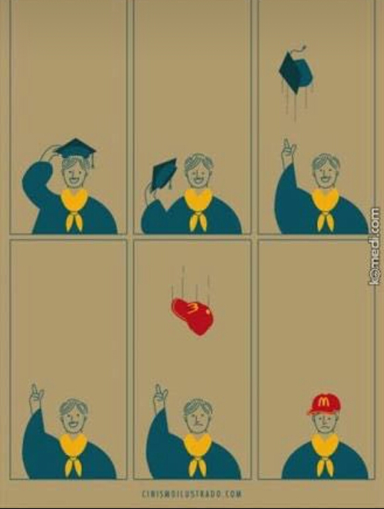 eğitim sistemi