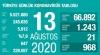 13 ağustos 2020 türkiye koronavirüs tablosu